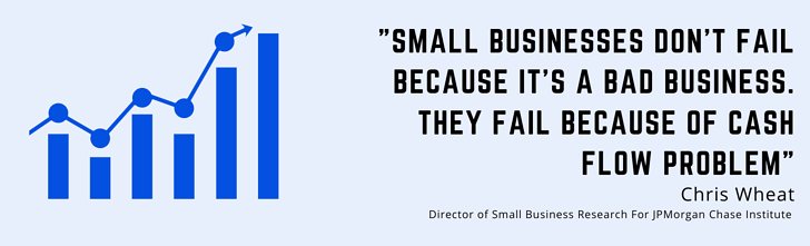 _Small businesses dont fail because its a bad business . they fail because of cash flow problem (2)